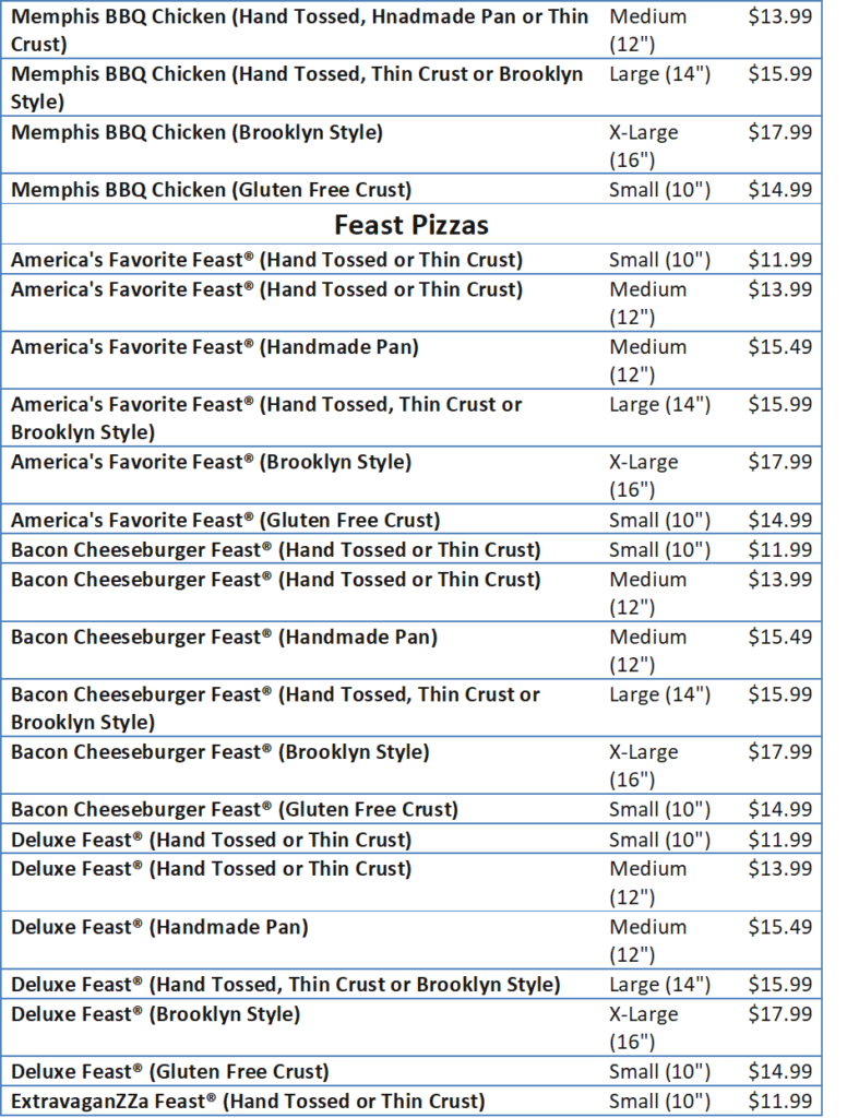 Domino's Menu along With Prices